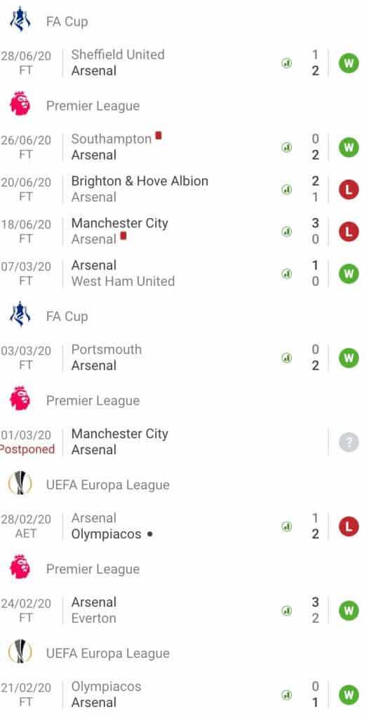 Nhận định soi kèo tỷ lệ cá cược trận Arsenal - Norwich City giải Premier League