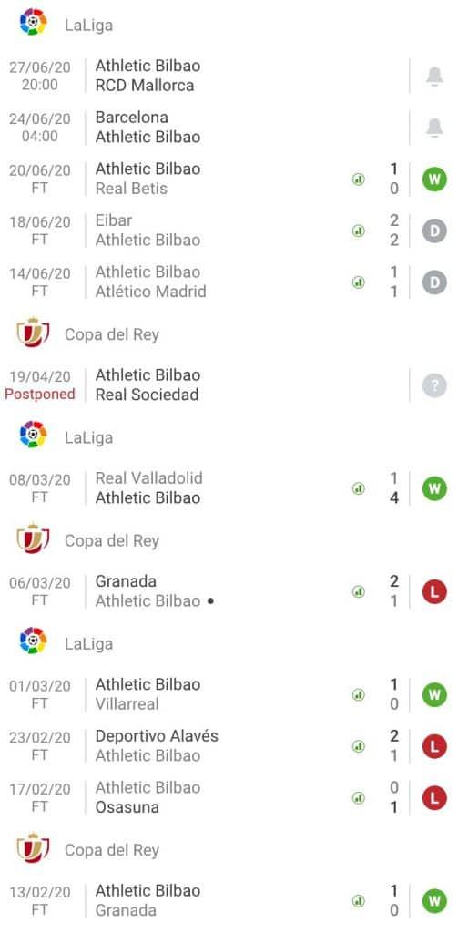 nhận định soi kèo tỷ lệ cá cược bóng đá Barcelona - Athletic Bilbao