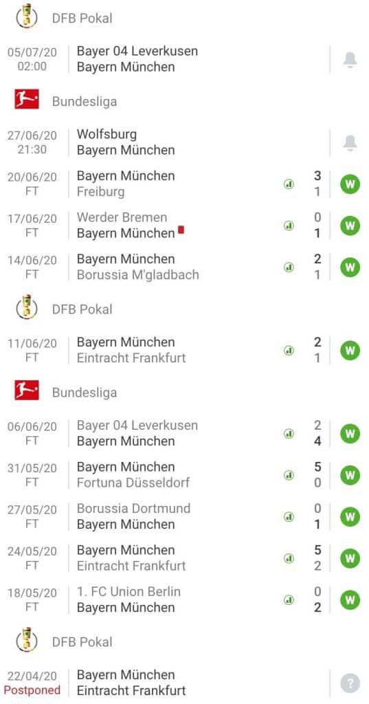 nhận định soi kèo tỷ lệ cá cược bóng đá Wolfsburg - Bayern Munich giải Bundesliga
