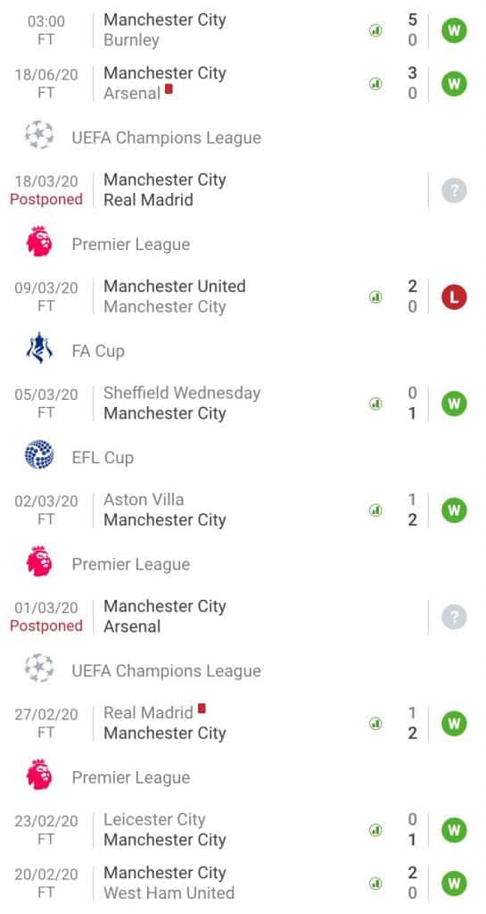 nhận định soi kèo tỷ lệ cá cược bóng đá Chelsea - Manchester City hôm nay