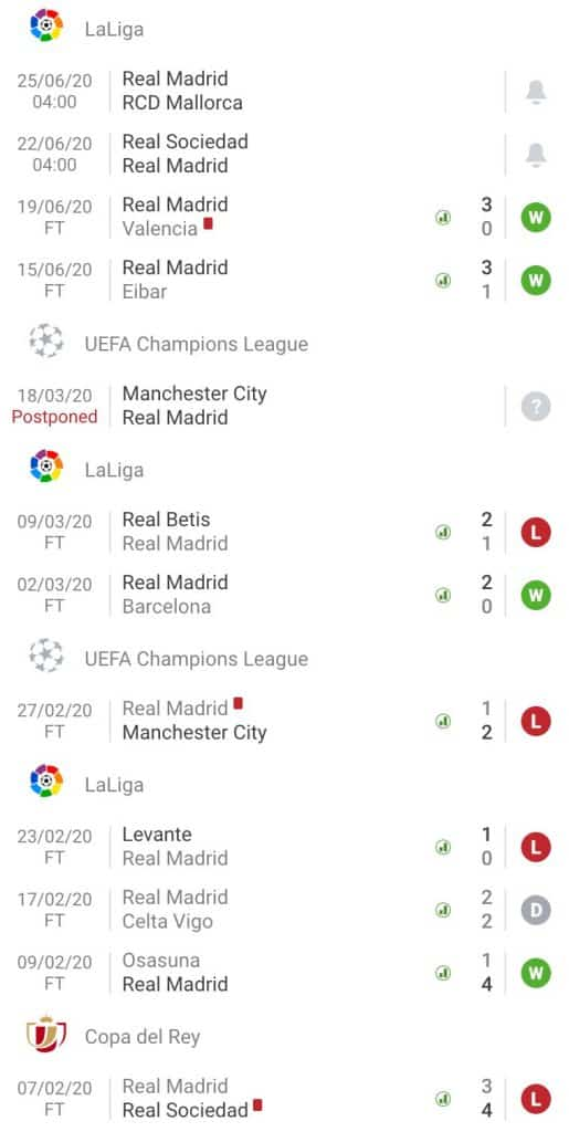 nhận định soi kèo cá cược Real Sociedad - Real Madrid hôm nay La Liga