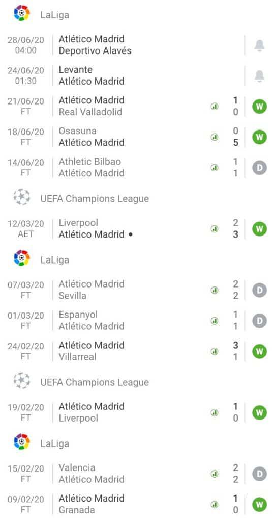nhận định soi kèo  tỷ lệ cá cược Levante - Atlético Madrid hôm nay