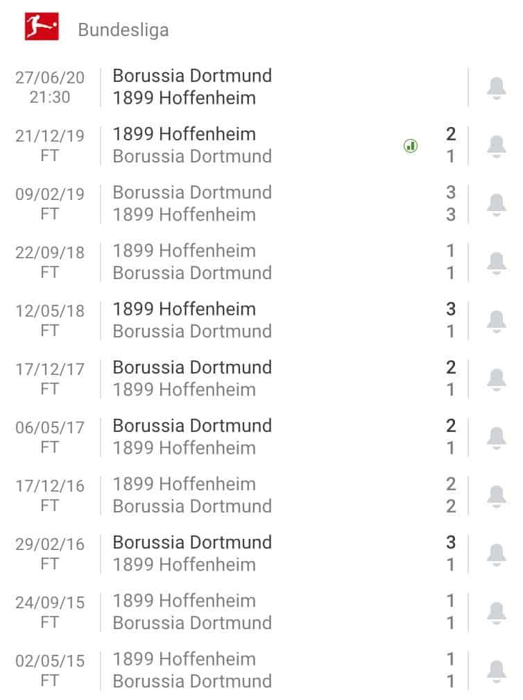 nhận định soi kèo tỷ lệ cá cược trận đấu Borussia Dortmund - 1899 Hoffenheim hôm nay giải Bundesliga
