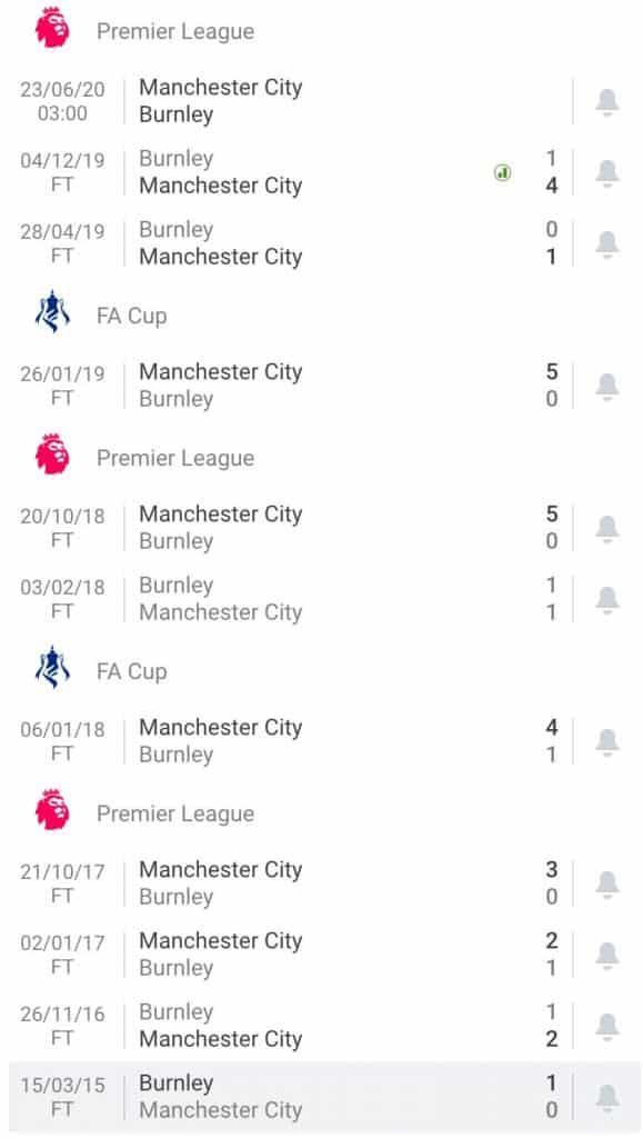 nhận định soi kèo tỷ lệ cá cược trận Manchester City - Burnley hôm nay 23/6