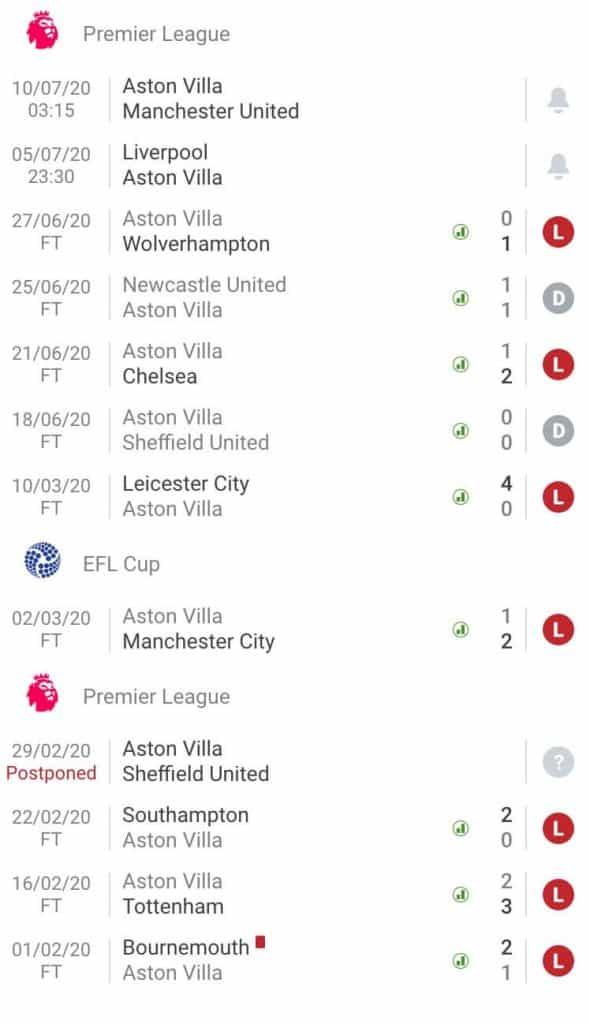 nhận định soi kèo tỷ lệ cá cược trận đấu câu lạc bộ bóng đá Liverpool - Aston Villa hôm nay giải La Liga