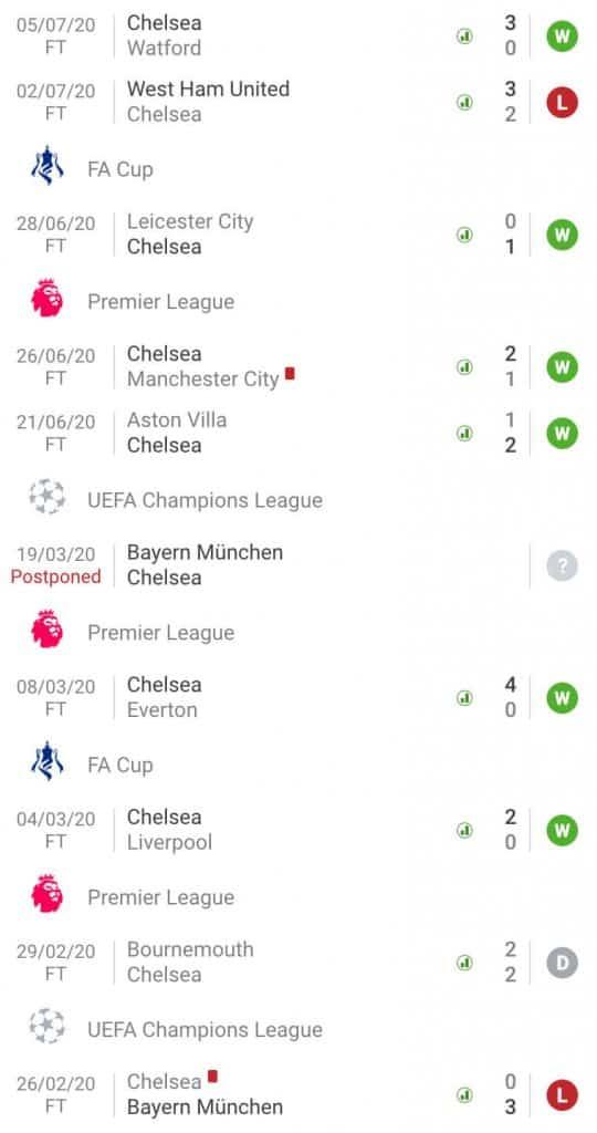 Nhận định soi kèo trận bóng đá Crystal Palace vs Chelsea