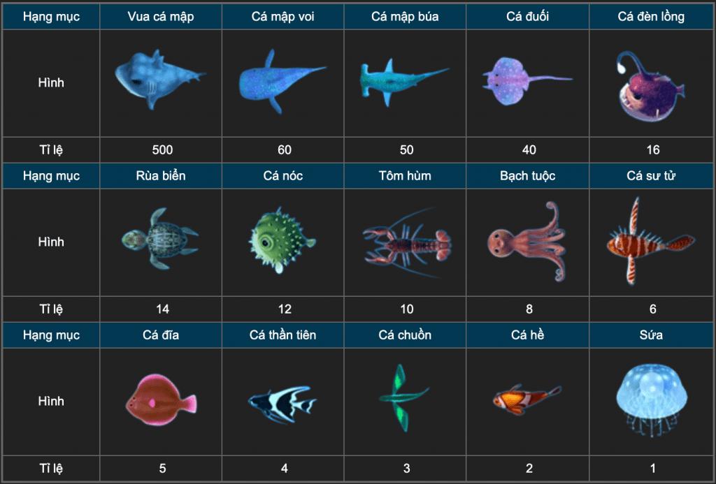bắn cá đổi thưởng 2020