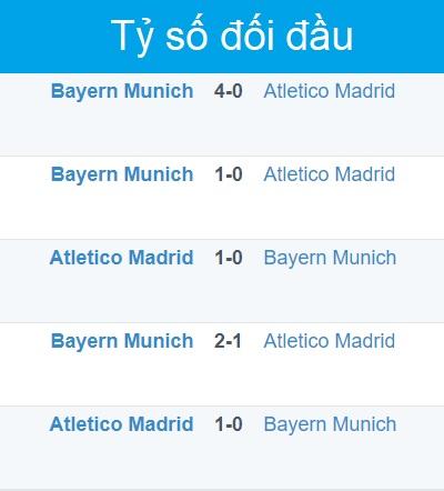 Tỷ số đối đầu Atletico Madrid vs Bayern Munich