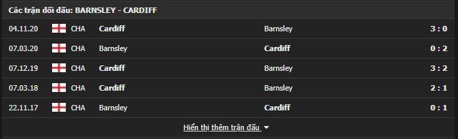 Trận Barnsley vs Cardiff