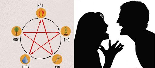 Cách xử lý khi hướng nhà Ngũ quỷ