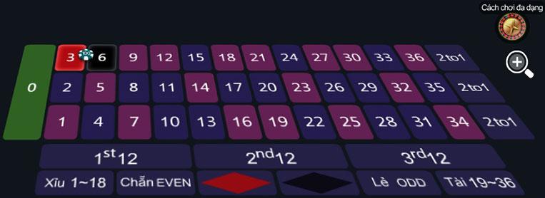 Đặt cược vào 2 số roulette