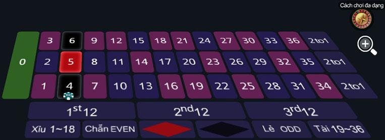 Đặt cược vào 3 số roulette