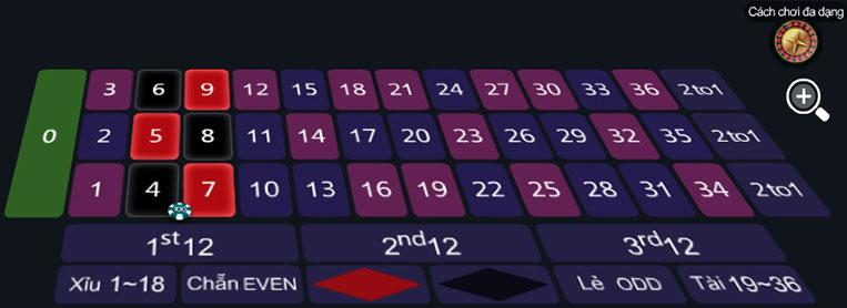 Cược 5 trò chơi số Roulette