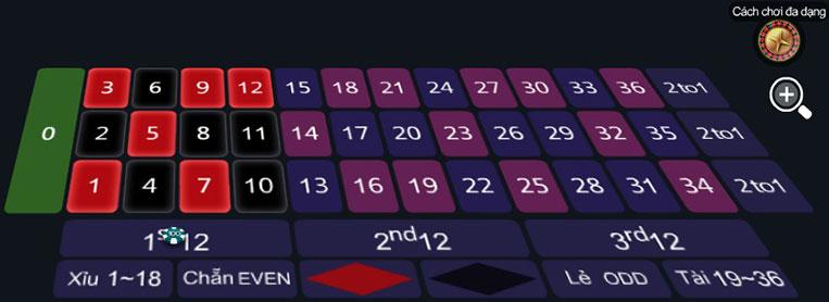 Trò chơi roulette cá cược nhóm