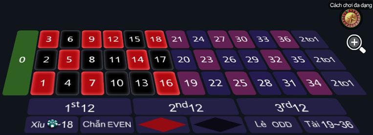 Đặt cược vào trò chơi roulette