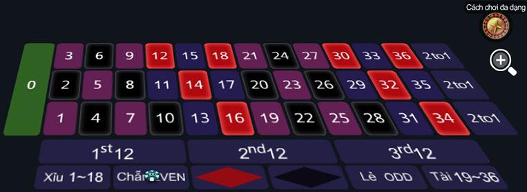 Trò chơi roulette cá cược kỳ quặc và thậm chí