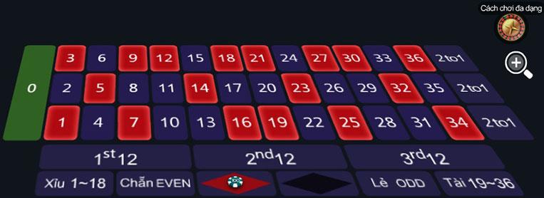 Đặt cược vào trò chơi roulette đỏ đen