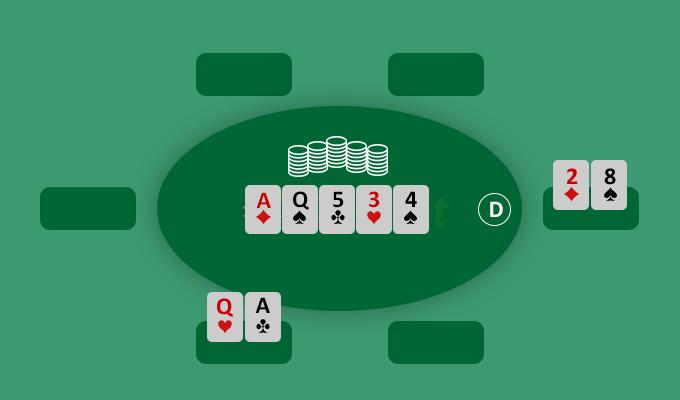 Một trò chơi poker là gì?