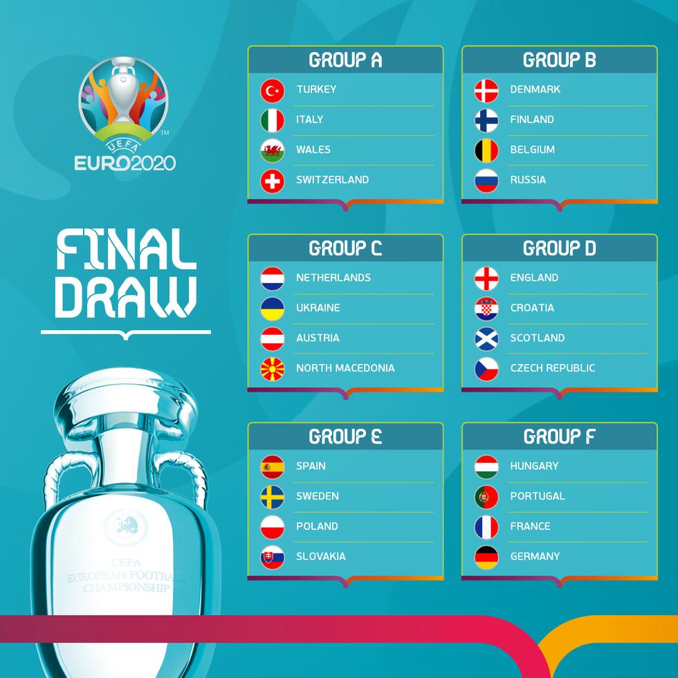 Lịch thi đầu Euro 2020