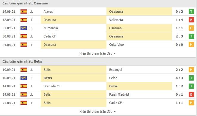 phong độ gần đây Osasuna vs Real Betis